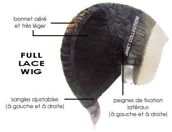 qu 39 est ce qu 39 une perruque invisible lace wig adjocom. Black Bedroom Furniture Sets. Home Design Ideas