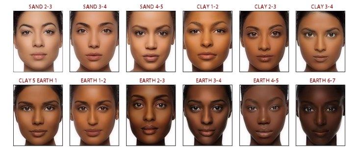 les différents teints de la peau - Sand, Clay, Earth